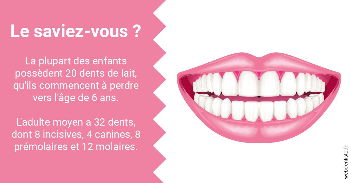 https://dr-david-temstet.chirurgiens-dentistes.fr/Dents de lait 2